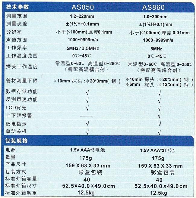 希玛AS860超声波测厚仪