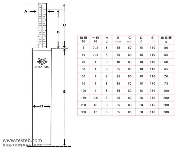 OHBA SIKI大场OBA弹簧秤/拉力棒O-BK200N