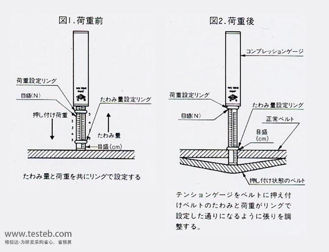 OHBA SIKI大场OBA弹簧秤/拉力棒OB-200G
