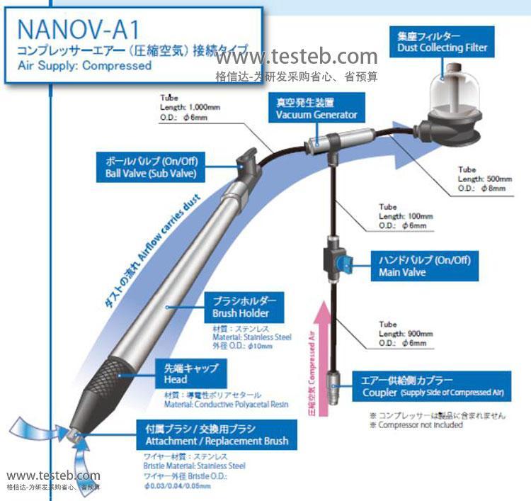 进口品牌真空吸笔NANO-A1