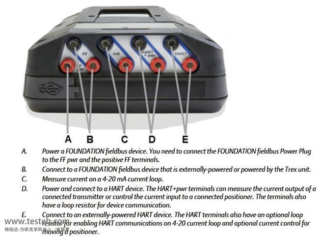 Emerson艾默生罗斯蒙特HART475手操器TREXLFPNAWS3