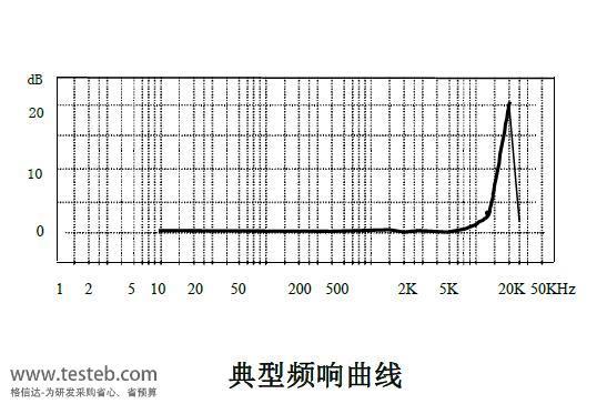 国产品牌传感器CA-YD-142
