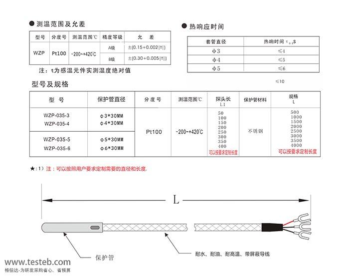 国产品牌热电阻/热电偶WZP-035