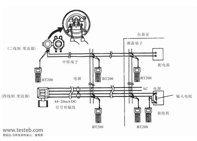 横河YokogawaHART475手操器BT200