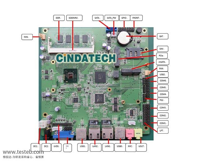 国产品牌工控机与主板C-N2801