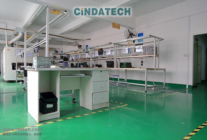 四方信达工控工控机与嵌入式主板C-P1201