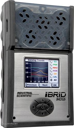 英思科indsci气体检测仪Indsci-MX6
