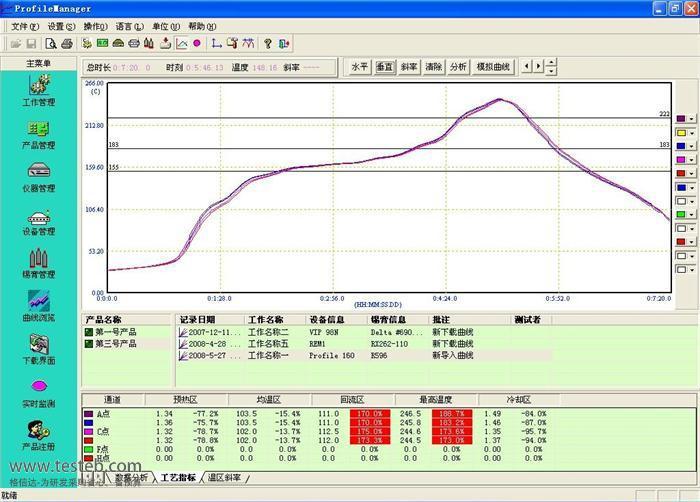 炉温曲线分析仪软件