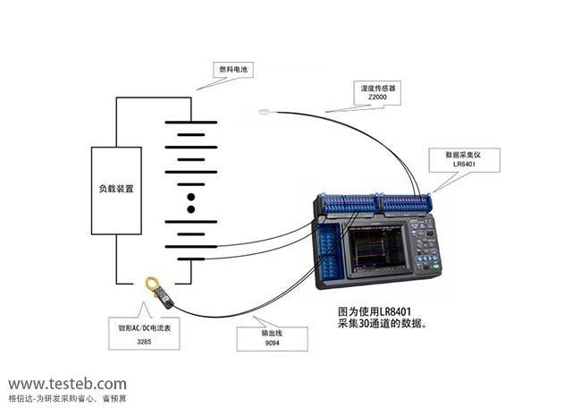 日置HIOKI数据采集器/温度记录仪LR8401-21