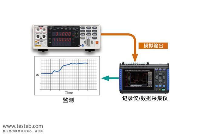日置HIOKI内阻/欧姆电阻计BT3564
