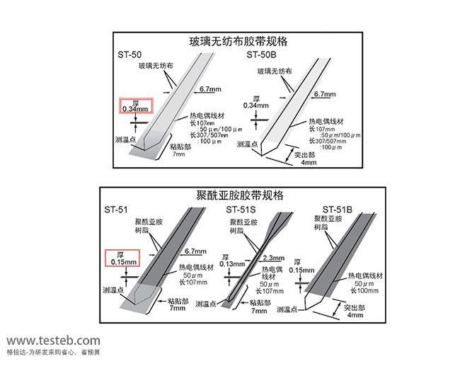 理化RKC热电阻/热电偶ST-51-100-C