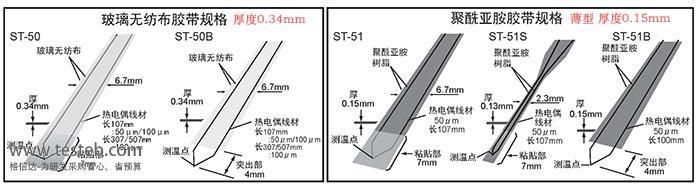 日本RKC热电偶ST-51