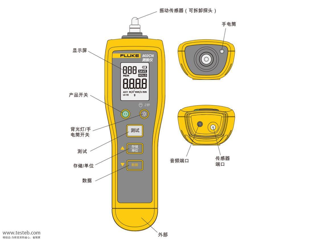 福禄克Fluke振动计测振仪F802CN