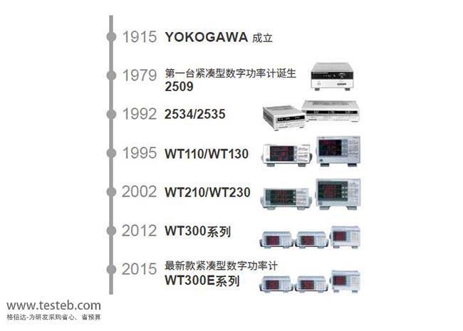 横河Yokogawa数字功率计WT310E